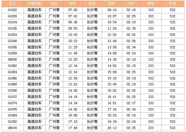 汕头到张家界火车/高铁/飞机/汽车/交通